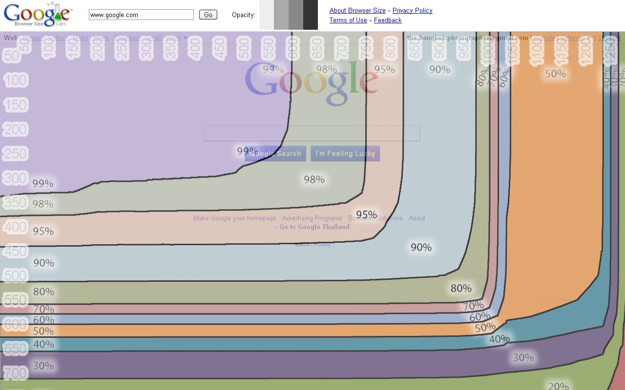 google-browser-size
