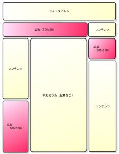 Google推奨_3カラム型