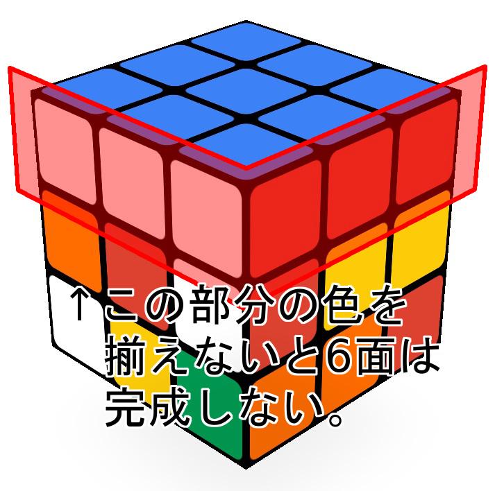 ルービックキューブ 1面正解