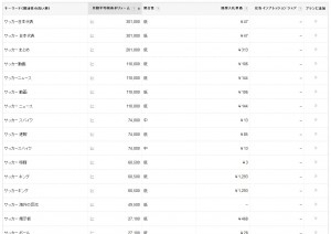 GoogleAdWords_サッカー